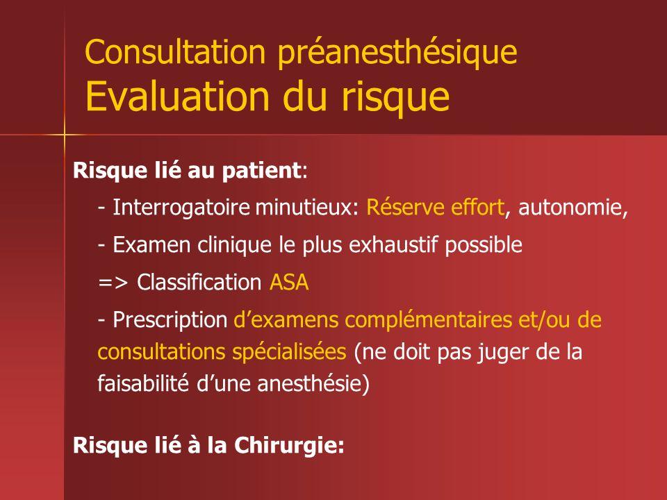 Consultation préanesthésique Evaluation du risque Risque lié au patient: - Interrogatoire minutieux: Réserve effort, autonomie, - Examen clinique le p