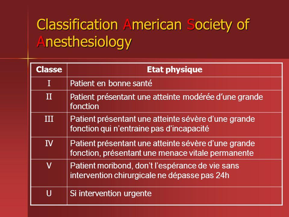 Classification American Society of Anesthesiology ClasseEtat physique IPatient en bonne santé IIPatient présentant une atteinte modérée dune grande fo