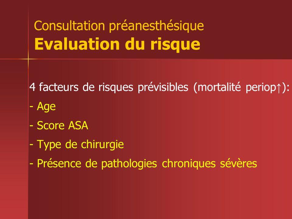 Consultation préanesthésique Evaluation du risque 4 facteurs de risques prévisibles (mortalité periop ): - Age - Score ASA - Type de chirurgie - Prése