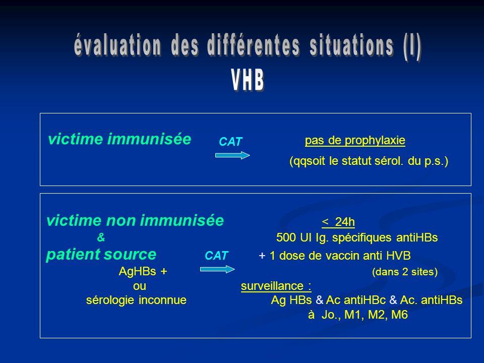 victime immunisée pas de prophylaxie (qqsoit le statut sérol. du p.s.) victime non immunisée < 24h & 500 UI Ig. spécifiques antiHBs patient source CAT