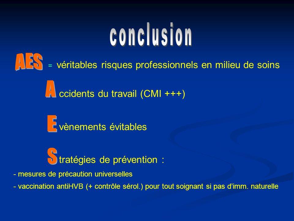 = véritables risques professionnels en milieu de soins ccidents du travail (CMI +++) vènements évitables tratégies de prévention : - mesures de précau
