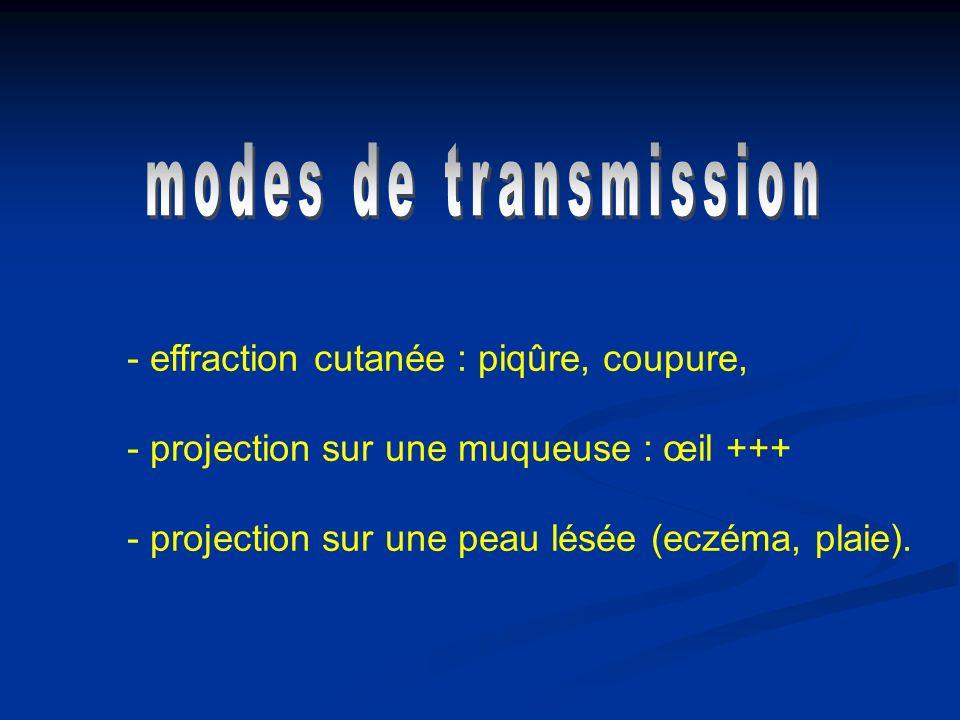 - effraction cutanée : piqûre, coupure, - projection sur une muqueuse : œil +++ - projection sur une peau lésée (eczéma, plaie).