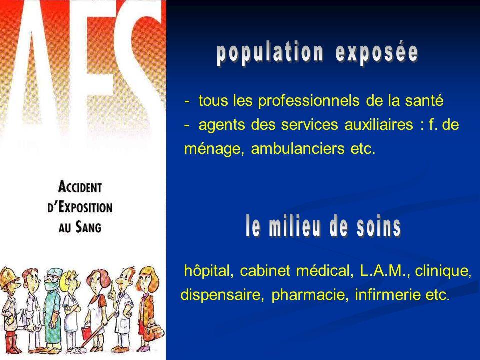 - tous les professionnels de la santé - agents des services auxiliaires : f. de ménage, ambulanciers etc. hôpital, cabinet médical, L.A.M., clinique,
