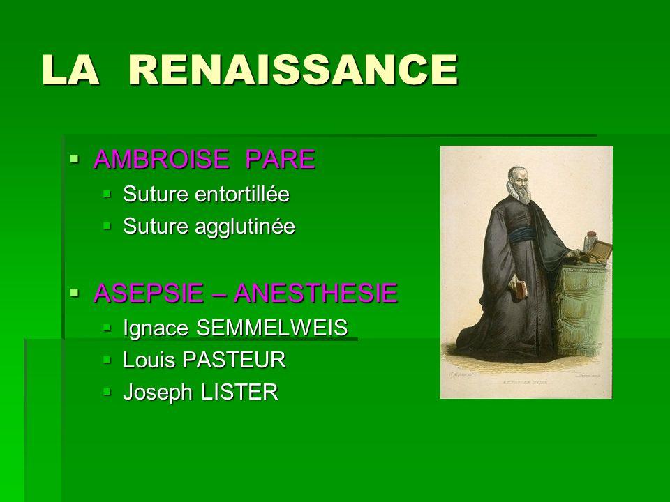 QUELQUES DATES Les fils Les fils Catgut 1820 .Catgut 1820 .