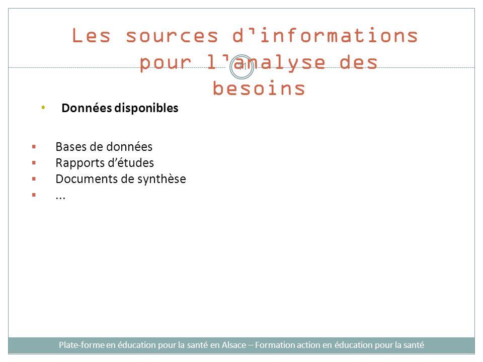 Les sources dinformations pour lanalyse des besoins Bases de données Rapports détudes Documents de synthèse... Plate-forme en éducation pour la santé