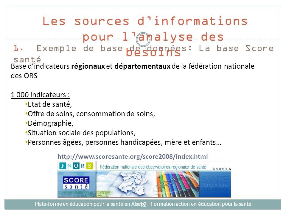 Base dindicateurs régionaux et départementaux de la fédération nationale des ORS 1 000 indicateurs : Etat de santé, Offre de soins, consommation de so