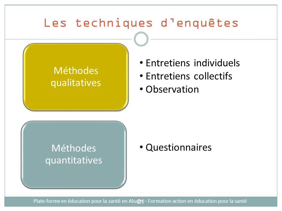 Méthodes qualitatives Méthodes quantitatives Entretiens individuels Entretiens collectifs Observation Questionnaires Plate-forme en éducation pour la