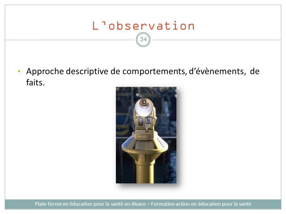 Lobservation Approche descriptive de comportements, dévènements, de faits. Plate-forme en éducation pour la santé en Alsace – Formation action en éduc