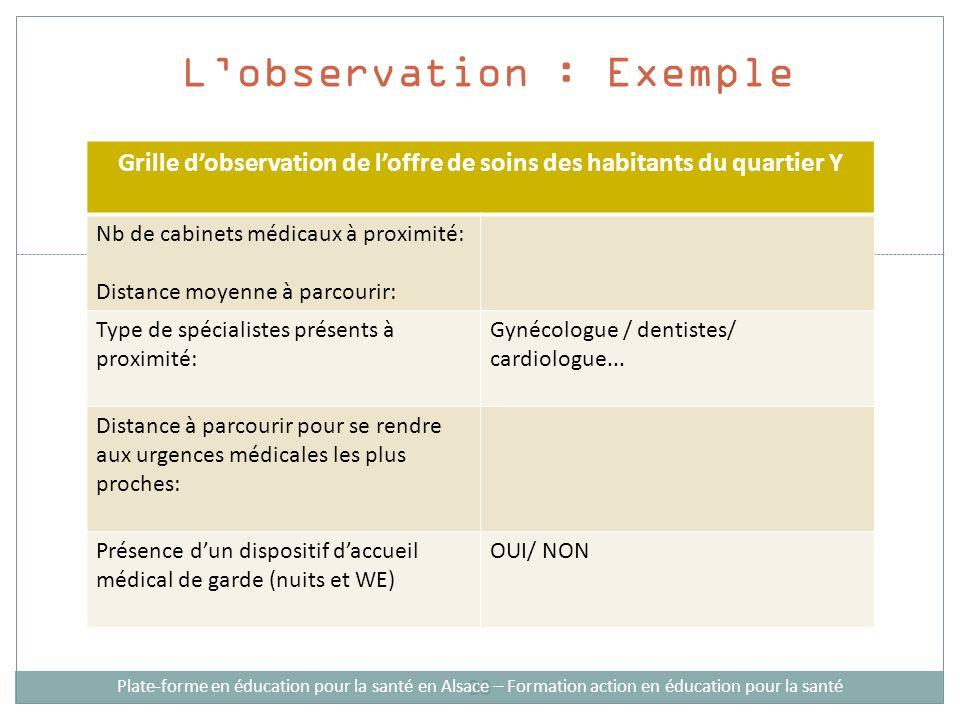38 Lobservation : Exemple Grille dobservation de loffre de soins des habitants du quartier Y Nb de cabinets médicaux à proximité: Distance moyenne à p
