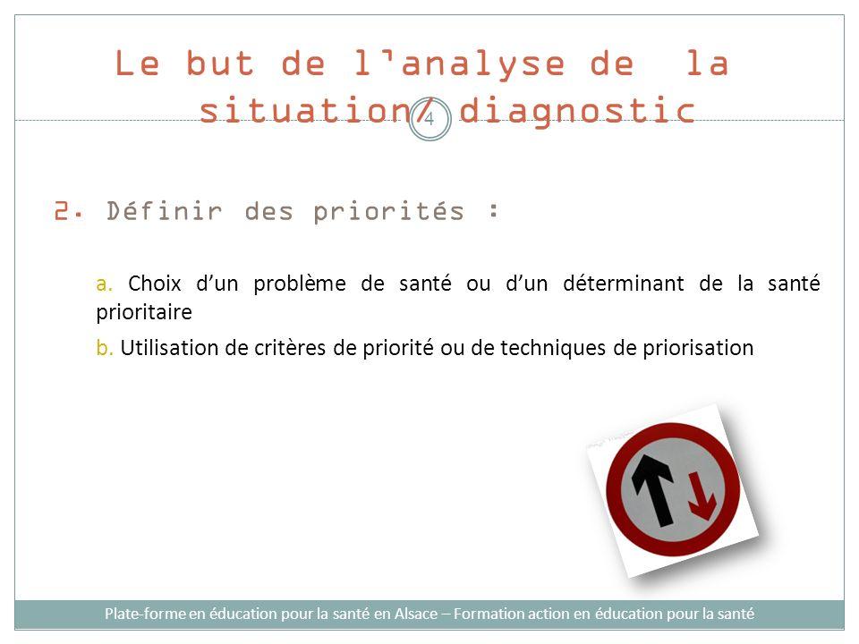 Le but de lanalyse de la situation/ diagnostic Plate-forme en éducation pour la santé en Alsace – Formation action en éducation pour la santé 2. Défin