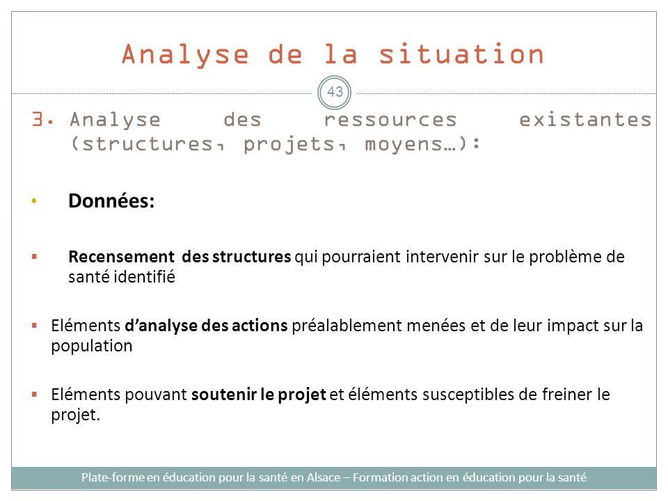 3.Analyse des ressources existantes (structures, projets, moyens…): Données: Recensement des structures qui pourraient intervenir sur le problème de s