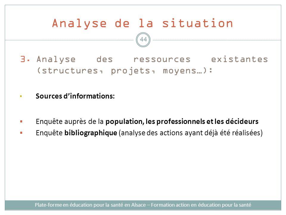 3.Analyse des ressources existantes (structures, projets, moyens…): Sources dinformations: Enquête auprès de la population, les professionnels et les