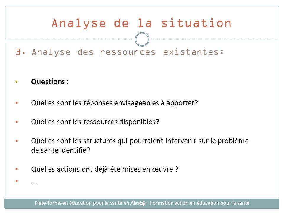 45 3.Analyse des ressources existantes: Questions : Quelles sont les réponses envisageables à apporter? Quelles sont les ressources disponibles? Quell