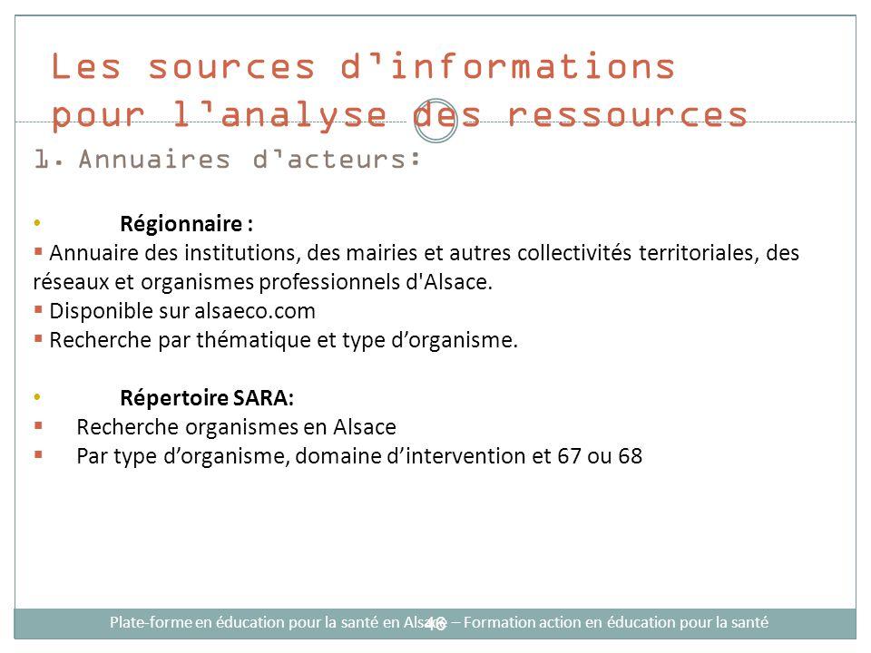 Les sources dinformations pour lanalyse des ressources 1. Annuaires dacteurs: Régionnaire : Annuaire des institutions, des mairies et autres collectiv