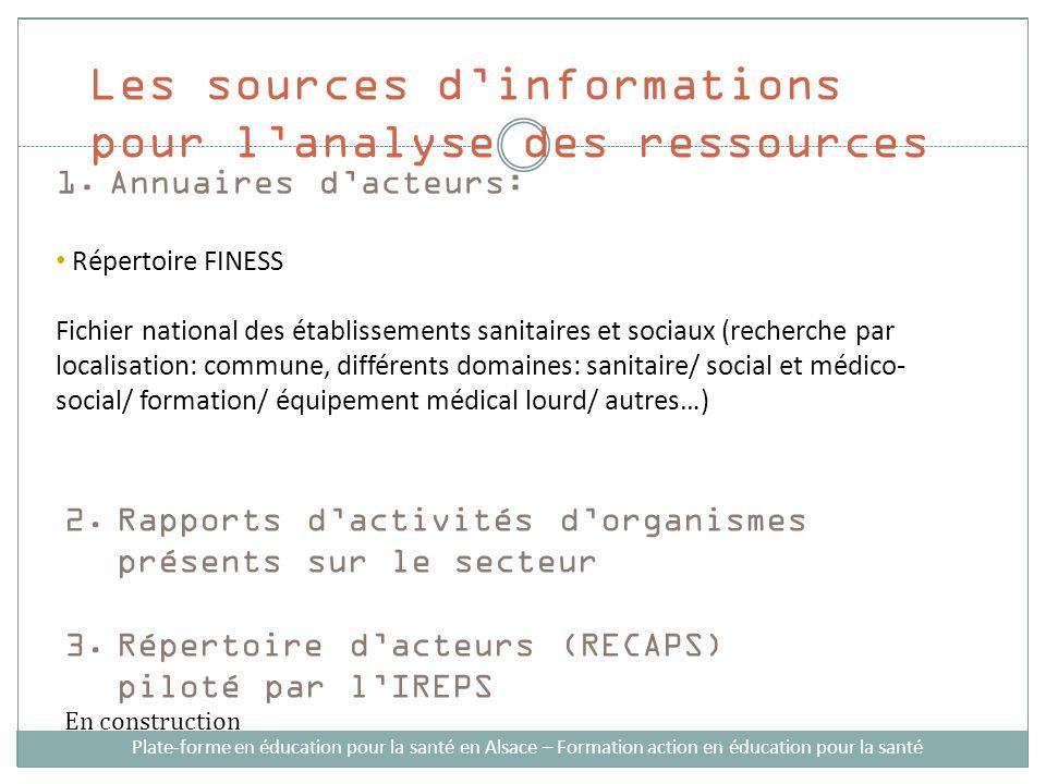 Les sources dinformations pour lanalyse des ressources 1. Annuaires dacteurs: Répertoire FINESS Fichier national des établissements sanitaires et soci