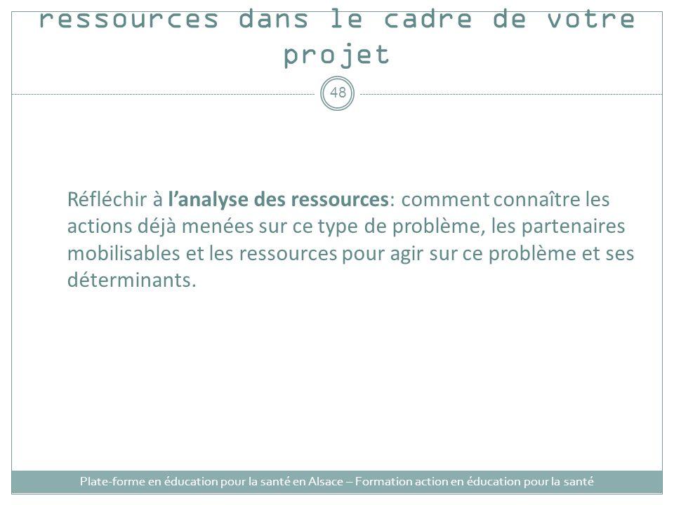 Application: lanalyse des ressources dans le cadre de votre projet Réfléchir à lanalyse des ressources: comment connaître les actions déjà menées sur