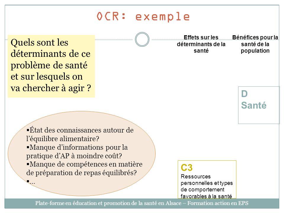 Effets sur les déterminants de la santé Bénéfices pour la santé de la population C3 Ressources personnelles et types de comportement favorables à la s