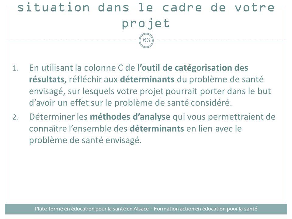 Application: lanalyse de la situation dans le cadre de votre projet 1. En utilisant la colonne C de loutil de catégorisation des résultats, réfléchir