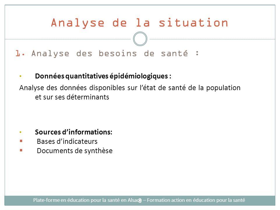 1.Analyse des besoins de santé : Plate-forme en éducation pour la santé en Alsace – Formation action en éducation pour la santé Données quantitatives