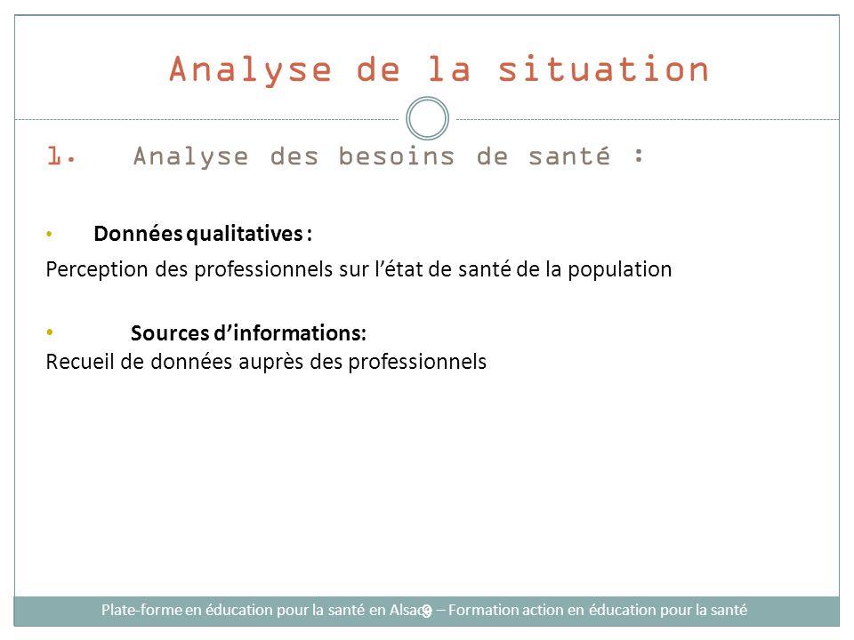 1.Analyse des besoins de santé : Questions: Quels sont les problèmes de santé identifiés pour quel public.