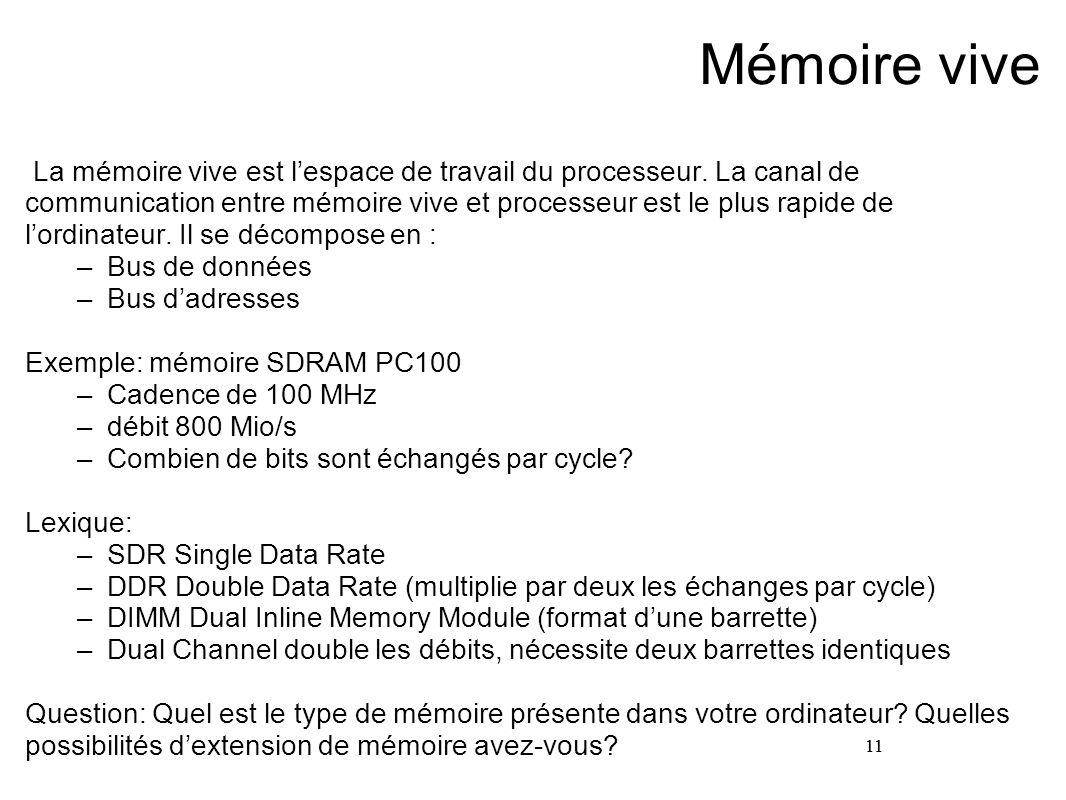11 Mémoire vive La mémoire vive est lespace de travail du processeur. La canal de communication entre mémoire vive et processeur est le plus rapide de