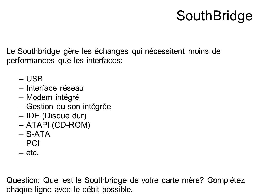 12 SouthBridge Le Southbridge gère les échanges qui nécessitent moins de performances que les interfaces: –USB –Interface réseau –Modem intégré –Gesti