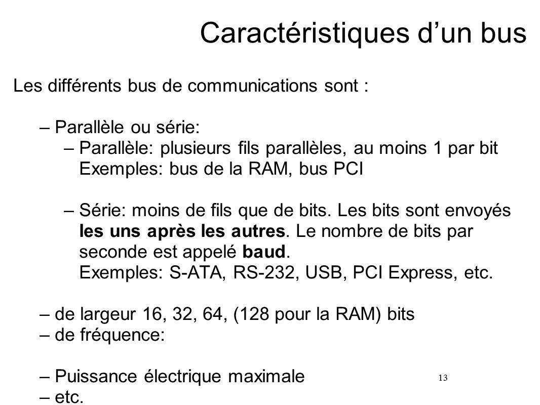 13 Caractéristiques dun bus Les différents bus de communications sont : –Parallèle ou série: –Parallèle: plusieurs fils parallèles, au moins 1 par bit