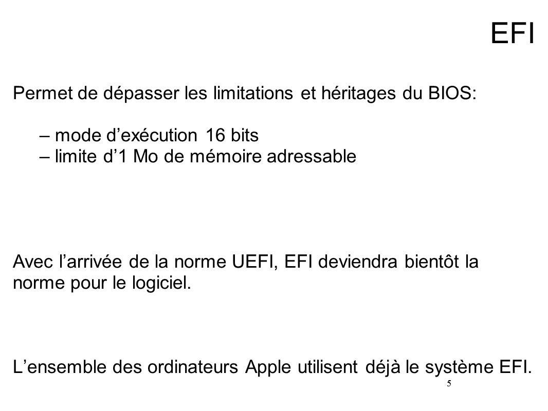 5 EFI Permet de dépasser les limitations et héritages du BIOS: –mode dexécution 16 bits –limite d1 Mo de mémoire adressable Avec larrivée de la norme