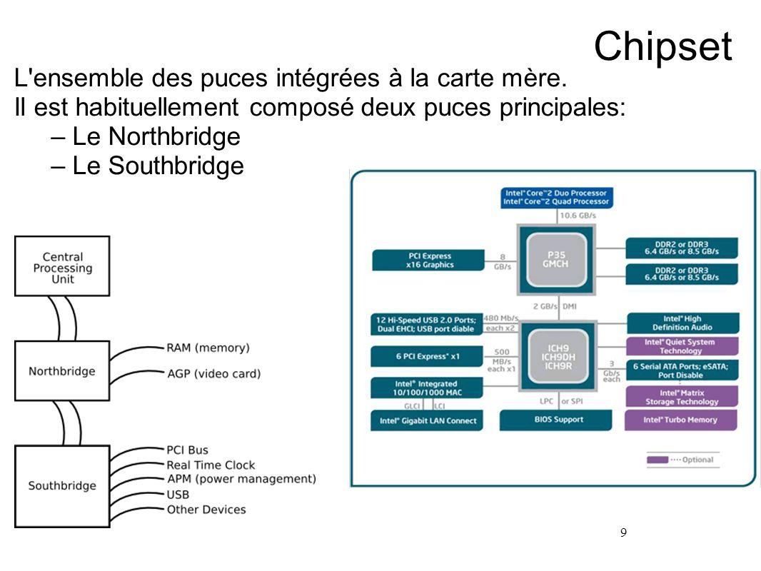 9 Chipset L'ensemble des puces intégrées à la carte mère. Il est habituellement composé deux puces principales: –Le Northbridge –Le Southbridge