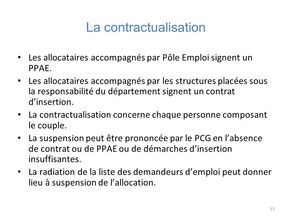 13 La contractualisation Les allocataires accompagnés par Pôle Emploi signent un PPAE. Les allocataires accompagnés par les structures placées sous la