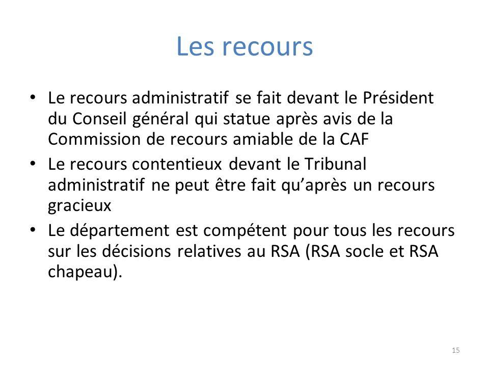 15 Les recours Le recours administratif se fait devant le Président du Conseil général qui statue après avis de la Commission de recours amiable de la