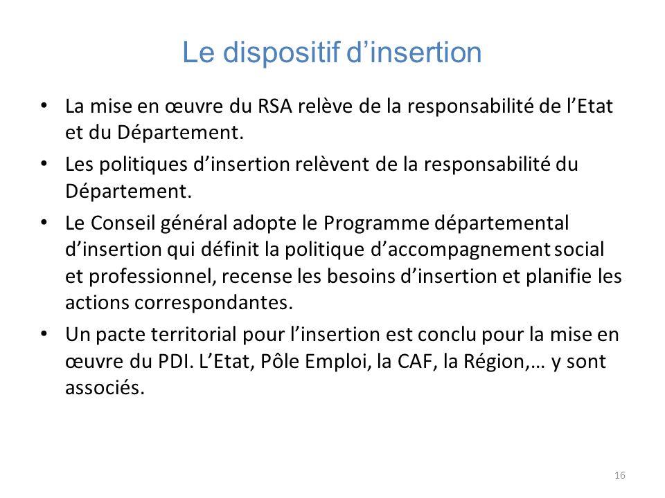 16 Le dispositif dinsertion La mise en œuvre du RSA relève de la responsabilité de lEtat et du Département. Les politiques dinsertion relèvent de la r