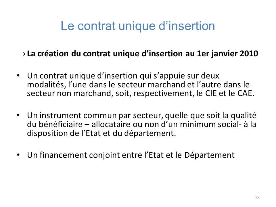 18 Le contrat unique dinsertion La création du contrat unique dinsertion au 1er janvier 2010 Un contrat unique dinsertion qui sappuie sur deux modalit