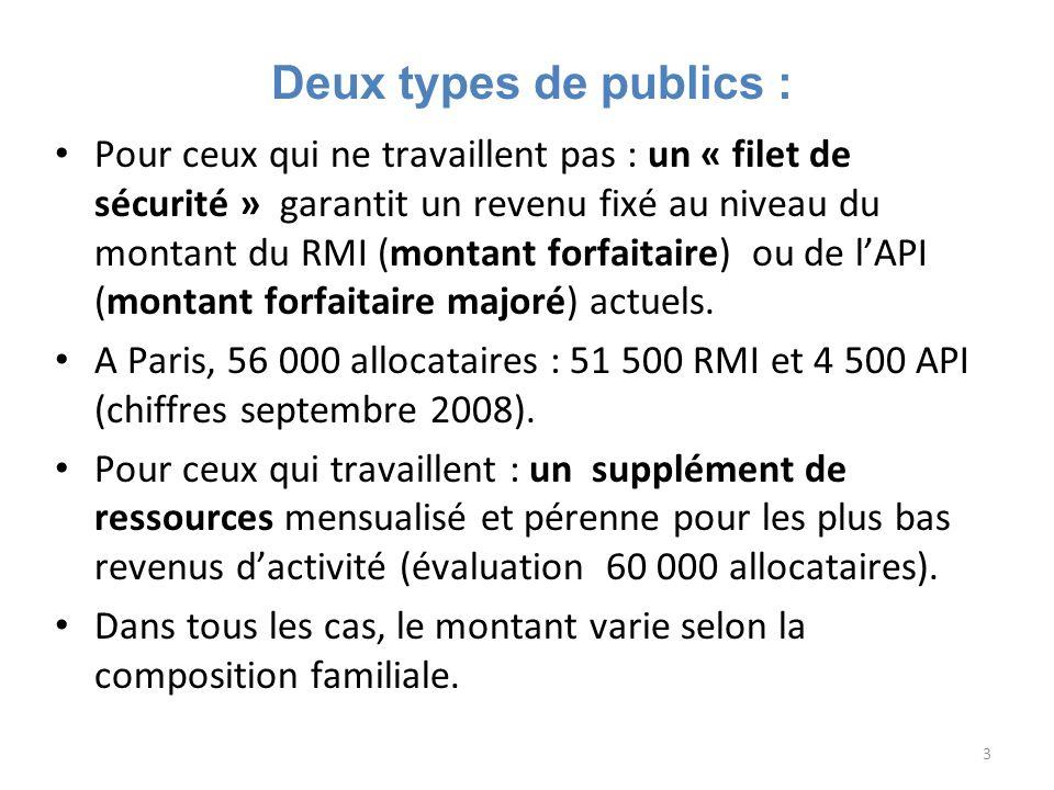 3 Deux types de publics : Pour ceux qui ne travaillent pas : un « filet de sécurité » garantit un revenu fixé au niveau du montant du RMI (montant for