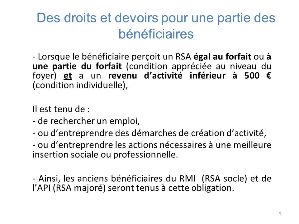 9 Des droits et devoirs pour une partie des bénéficiaires - Lorsque le bénéficiaire perçoit un RSA égal au forfait ou à une partie du forfait (conditi