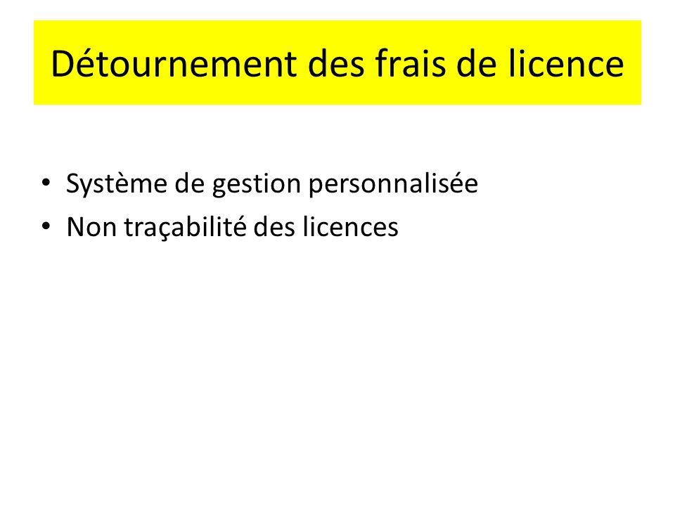 Détournement des frais de licence Système de gestion personnalisée Non traçabilité des licences