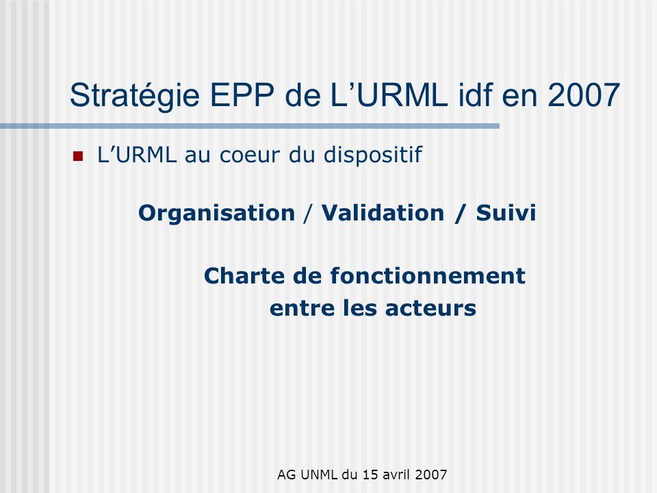 AG UNML du 15 avril 2007 Stratégie EPP de LURML idf en 2007 LURML au coeur du dispositif Organisation / Validation / Suivi Charte de fonctionnement entre les acteurs