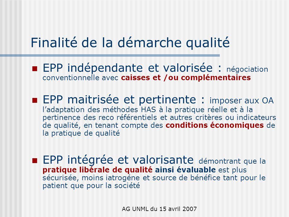 AG UNML du 15 avril 2007 Finalité de la démarche qualité EPP indépendante et valorisée : négociation conventionnelle avec caisses et /ou complémentaires EPP maitrisée et pertinente : imposer aux OA ladaptation des méthodes HAS à la pratique réelle et à la pertinence des reco référentiels et autres critères ou indicateurs de qualité, en tenant compte des conditions économiques de la pratique de qualité EPP intégrée et valorisante démontrant que la pratique libérale de qualité ainsi évaluable est plus sécurisée, moins iatrogéne et source de bénéfice tant pour le patient que pour la société