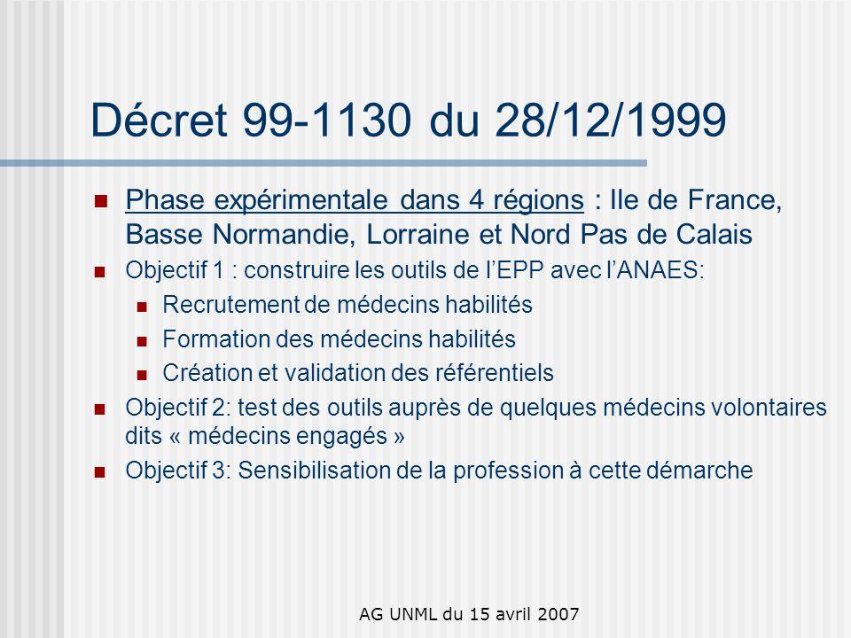 AG UNML du 15 avril 2007 Décret 99-1130 du 28/12/1999 Phase expérimentale dans 4 régions : Ile de France, Basse Normandie, Lorraine et Nord Pas de Calais Objectif 1 : construire les outils de lEPP avec lANAES: Recrutement de médecins habilités Formation des médecins habilités Création et validation des référentiels Objectif 2: test des outils auprès de quelques médecins volontaires dits « médecins engagés » Objectif 3: Sensibilisation de la profession à cette démarche