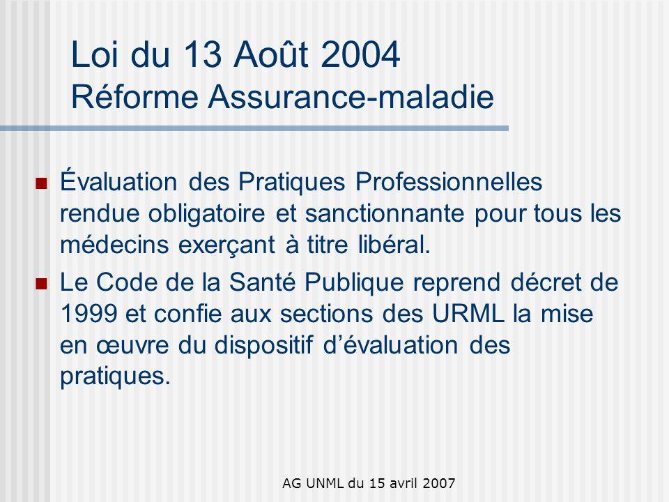 AG UNML du 15 avril 2007 Décret n° 2005-346 du 14 avril 2005 relatif à l évaluation des pratiques professionnelles EPP avec le perfectionnement des connaissances, fait partie intégrante de la FMC et de la démarche qualité EPP : - Analyse de la pratique en référence à des recommandations, selon une méthode élaborée et validée par la HAS - Inclut la mise en œuvre et le suivi d amélioration des pratiques Obligation tous les 5 ans – un ou plusieurs dispositifs Décret 2007 en attente des dispositions de «période quinquénale glissante » URML: guichet unique des médecins libéraux
