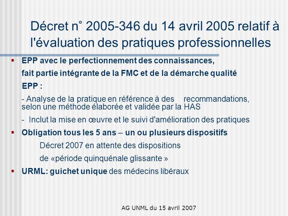AG UNML du 15 avril 2007 Stratégie EPP de LURML idf en 2007 Approche quali quanti des OA Approche qualitative des OA : > préciser « loffre régionale » > avec appel doffre concurentielle, basée sur ladaptation des programmes aux besoins de pratique quotidienne des médecins engagés, > avec MH pivot du contrôle qualitatif des OA Approche quantitative du coût et frais dinscription demandés par les OA, déterminant dans lapproche budgétaire individuelle du financement des actions avec OA et/ou MH Réduire le coût de revient des actions