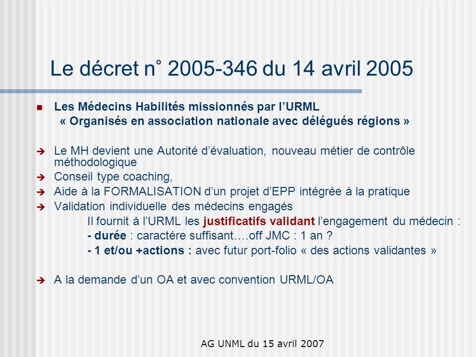 AG UNML du 15 avril 2007 Le décret n° 2005-346 du 14 avril 2005 Formation complémentaire HAS en ville et en établissement.