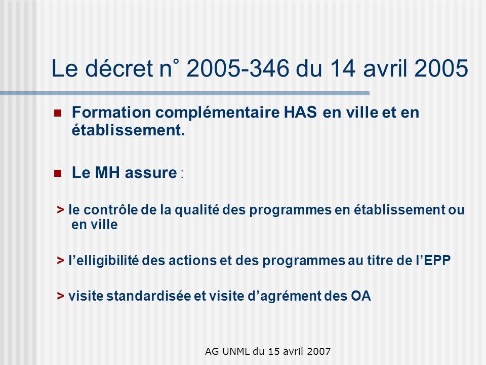 AG UNML du 15 avril 2007 FINANCEMENT EPP en 2007 Relevé de décisions du Comité du FAQSV du 2.2.07 CNAMTS Contribuer au développement de l évaluation des pratiques professionnelles des professionnels de santé (EPP) Pour 2007, les modalités de la contribution du FAQSV au financement de I EPP devront tenir compte à la fois - du bilan de l année 2006 en matière d organisation d une gestion nationale des aides du FAQSV, - de la diversification de l offre et des méthodes d EPP : sous l impulsion de la HAS, et conformément aux dispositions introduites par le décret du 14 avril 2005, les médecins libéraux peuvent désormais valider leur obligation d EPP auprès d organismes agréés par la HAS.