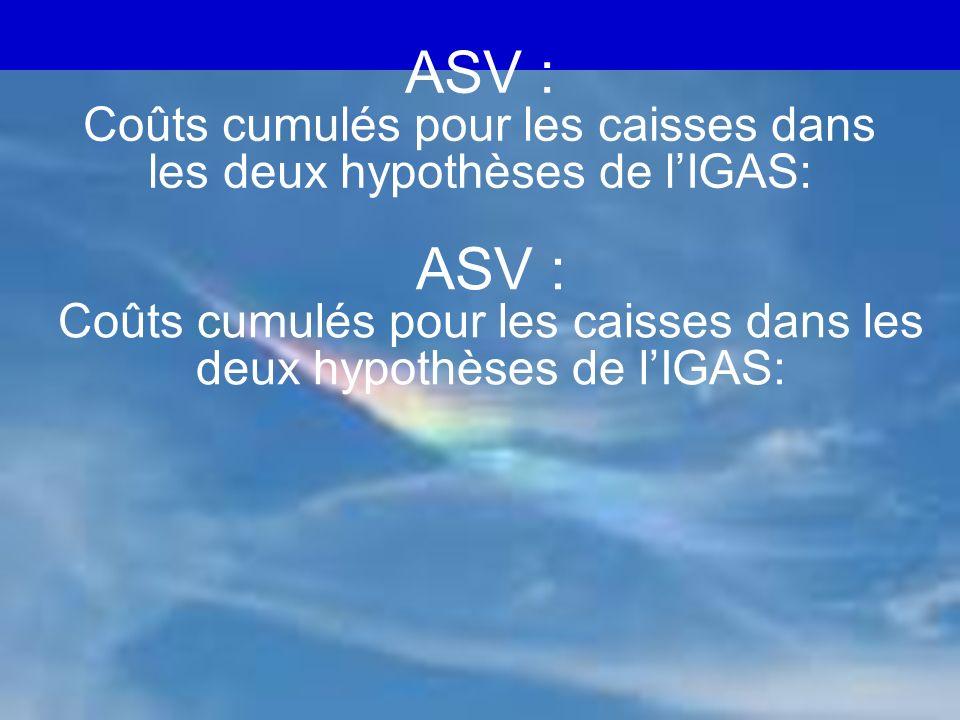 CARMF - 02/ 06 14 ASV : Coûts cumulés pour les caisses dans les deux hypothèses de lIGAS: