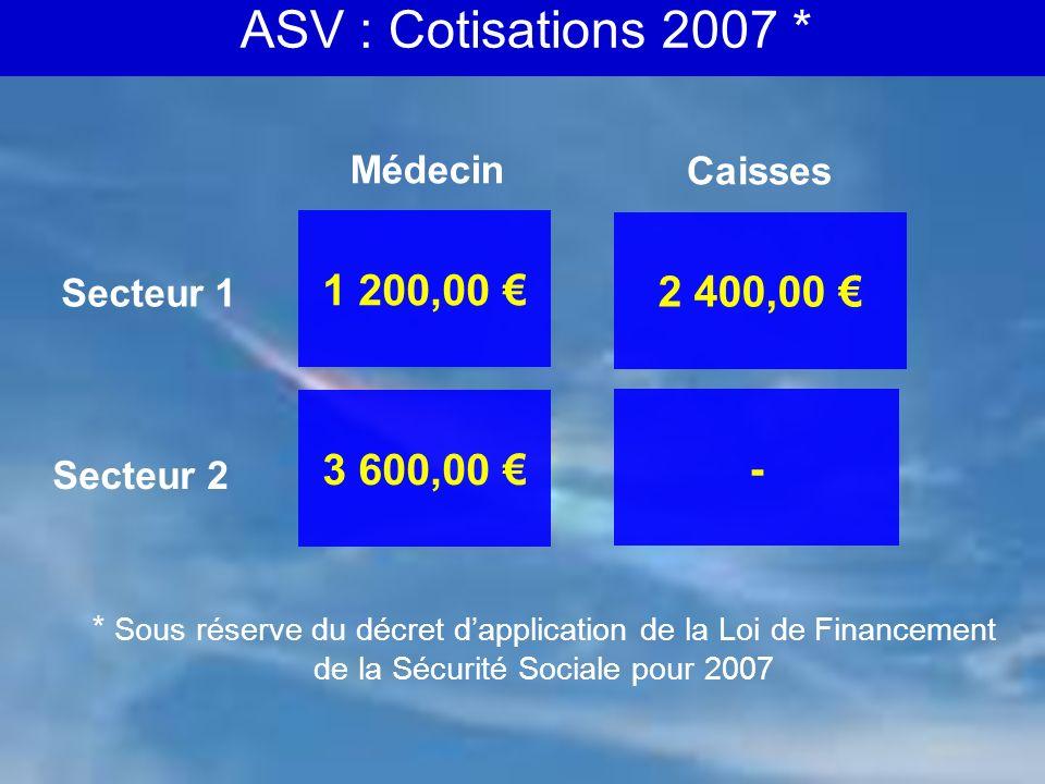 CARMF - 02/ 06 16 Le rôle de lUNML Refus de la solution IGAS, rupture de lengagement de la Nation à assurer une retraite décente à ses médecins.