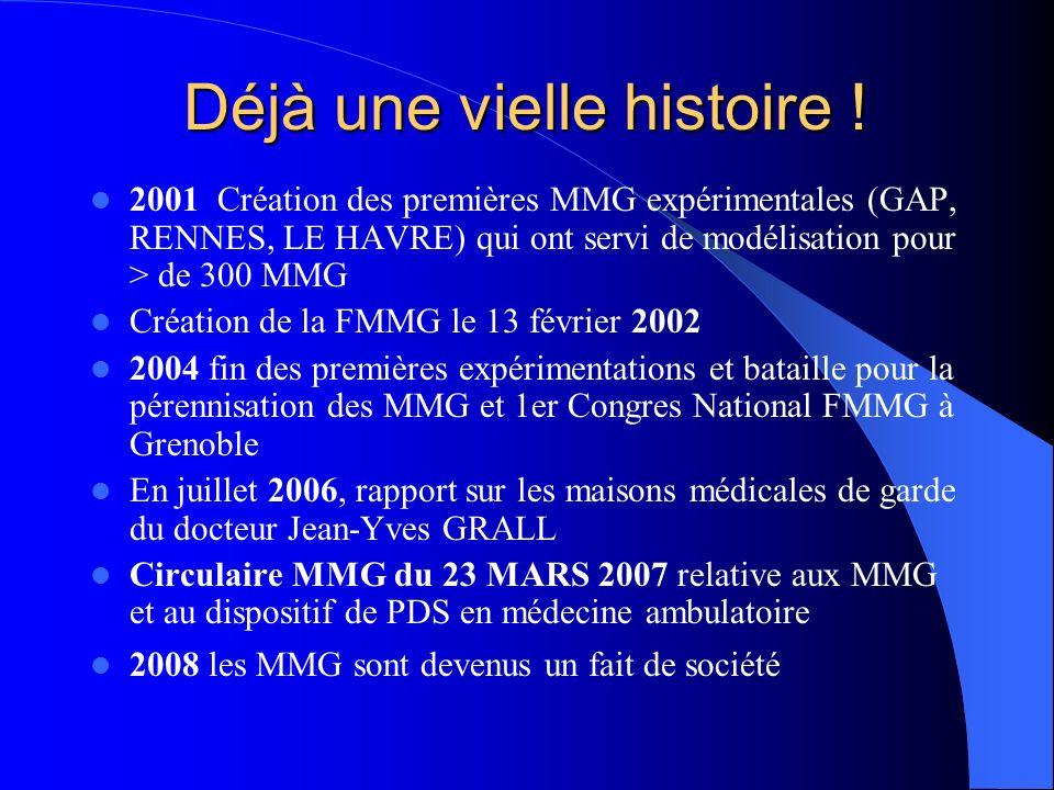 Déjà une vielle histoire ! 2001 Création des premières MMG expérimentales (GAP, RENNES, LE HAVRE) qui ont servi de modélisation pour > de 300 MMG Créa