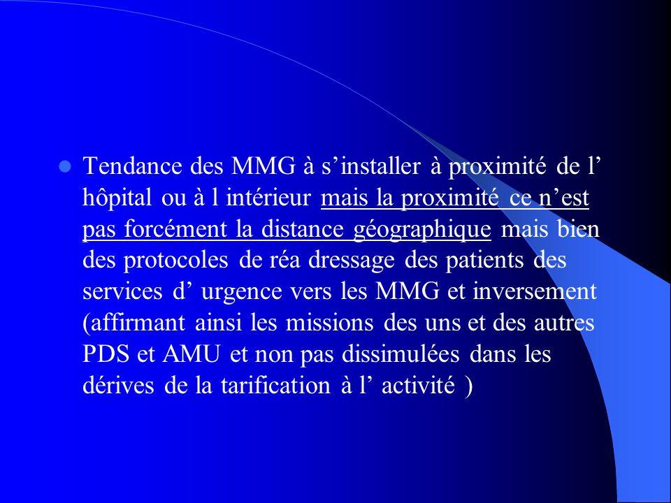 MMG et CRL Coordination naturelle MMG et CRL : souvent les mêmes libéraux impliqués Accès aux MMG régulé préalablement .