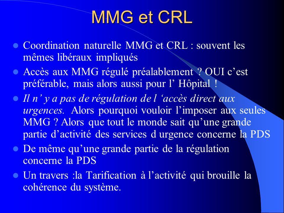 MMG et CRL Coordination naturelle MMG et CRL : souvent les mêmes libéraux impliqués Accès aux MMG régulé préalablement ? OUI cest préférable, mais alo