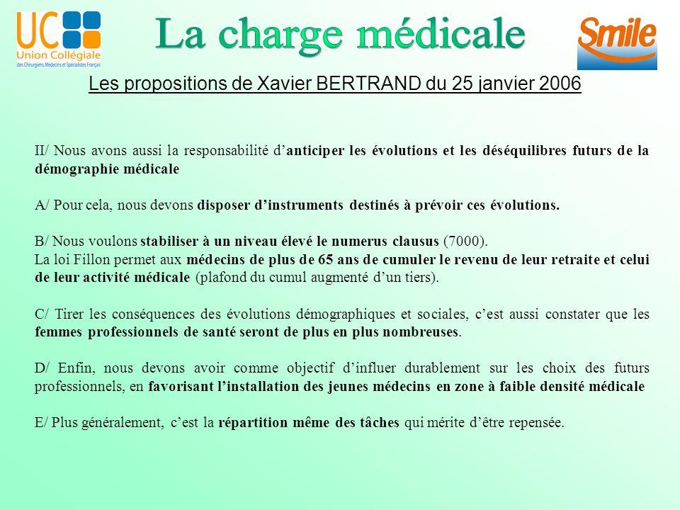 Les propositions de Xavier BERTRAND du 25 janvier 2006 II/ Nous avons aussi la responsabilité danticiper les évolutions et les déséquilibres futurs de la démographie médicale A/ Pour cela, nous devons disposer dinstruments destinés à prévoir ces évolutions.