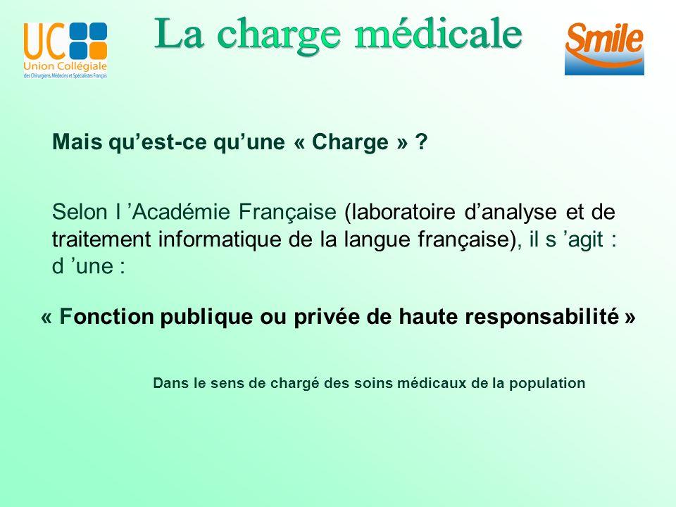 Mais quest-ce quune « Charge » ? Selon l Académie Française (laboratoire danalyse et de traitement informatique de la langue française), il s agit : d